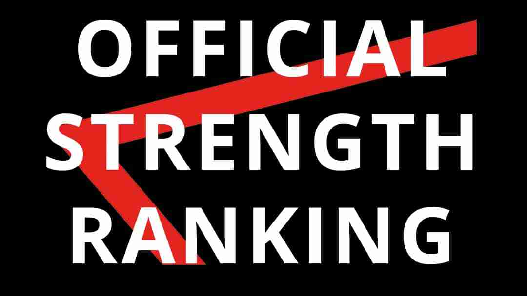 offcial calisthenics strength ranking