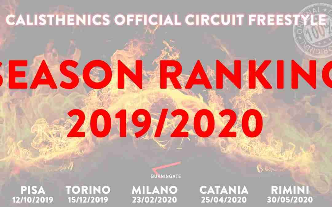 C.O.C Freestyle Season Ranking 2019-2020